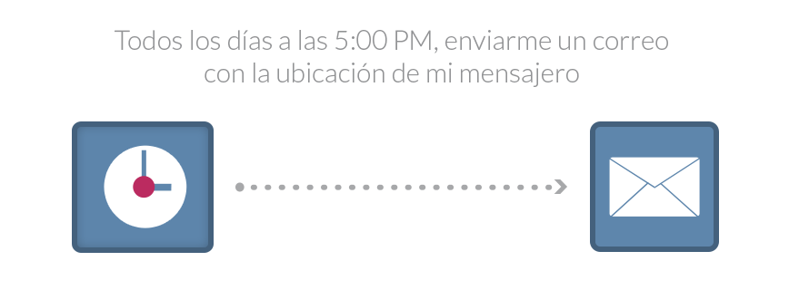 como localizar un celular tigo en guatemala